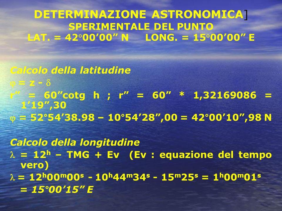 DETERMINAZIONE ASTRONOMICA] SPERIMENTALE DEL PUNTO LAT